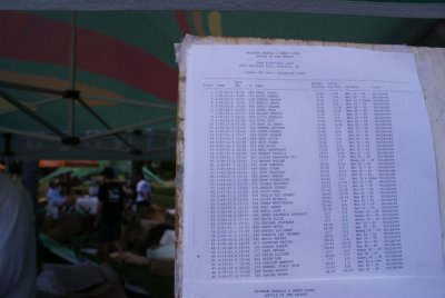 2010-battle-of-the-paddle-hawaii-results-06
