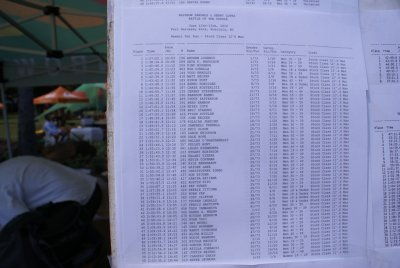 2010-battle-of-the-paddle-hawaii-results-07