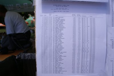 2010-battle-of-the-paddle-hawaii-results-09