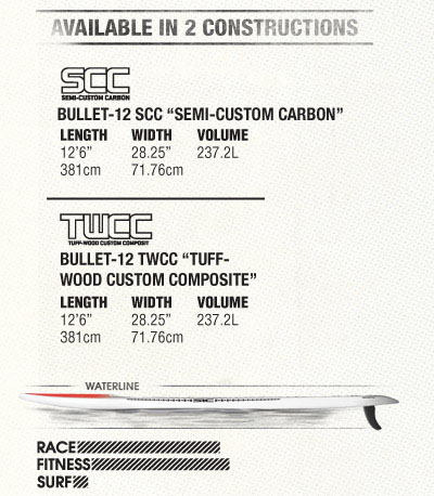S.I.C. Bullet 12-6 SUP Race Board